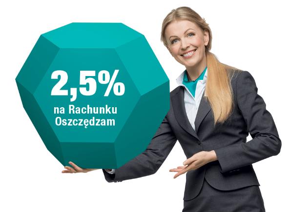 Rachunek Oszczędzam - Credit Agricole