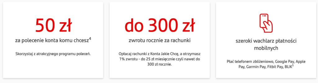 Korzyści Konta Jakie Chcę w Santander Bank Polska